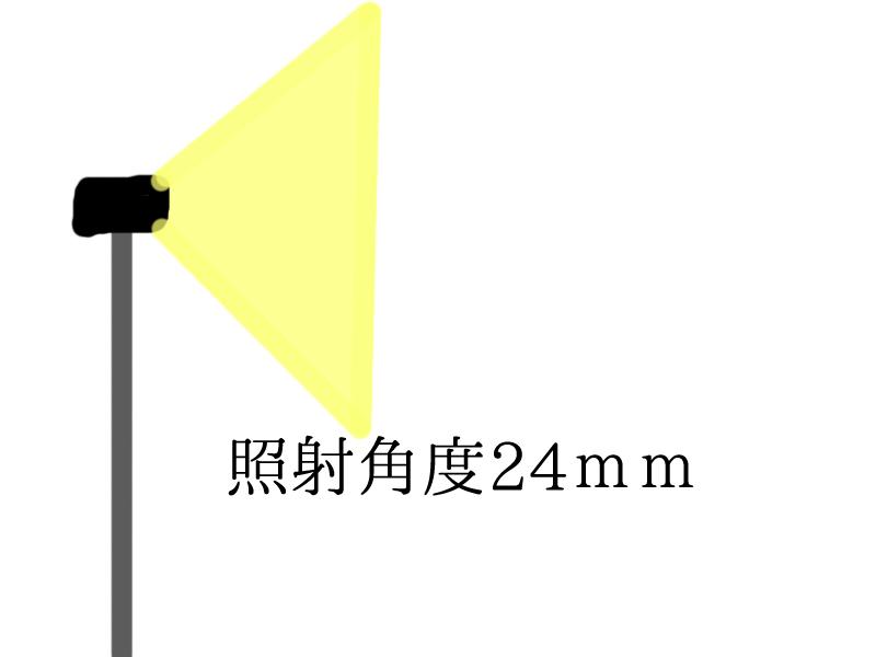 ストロボ照射角広角図解